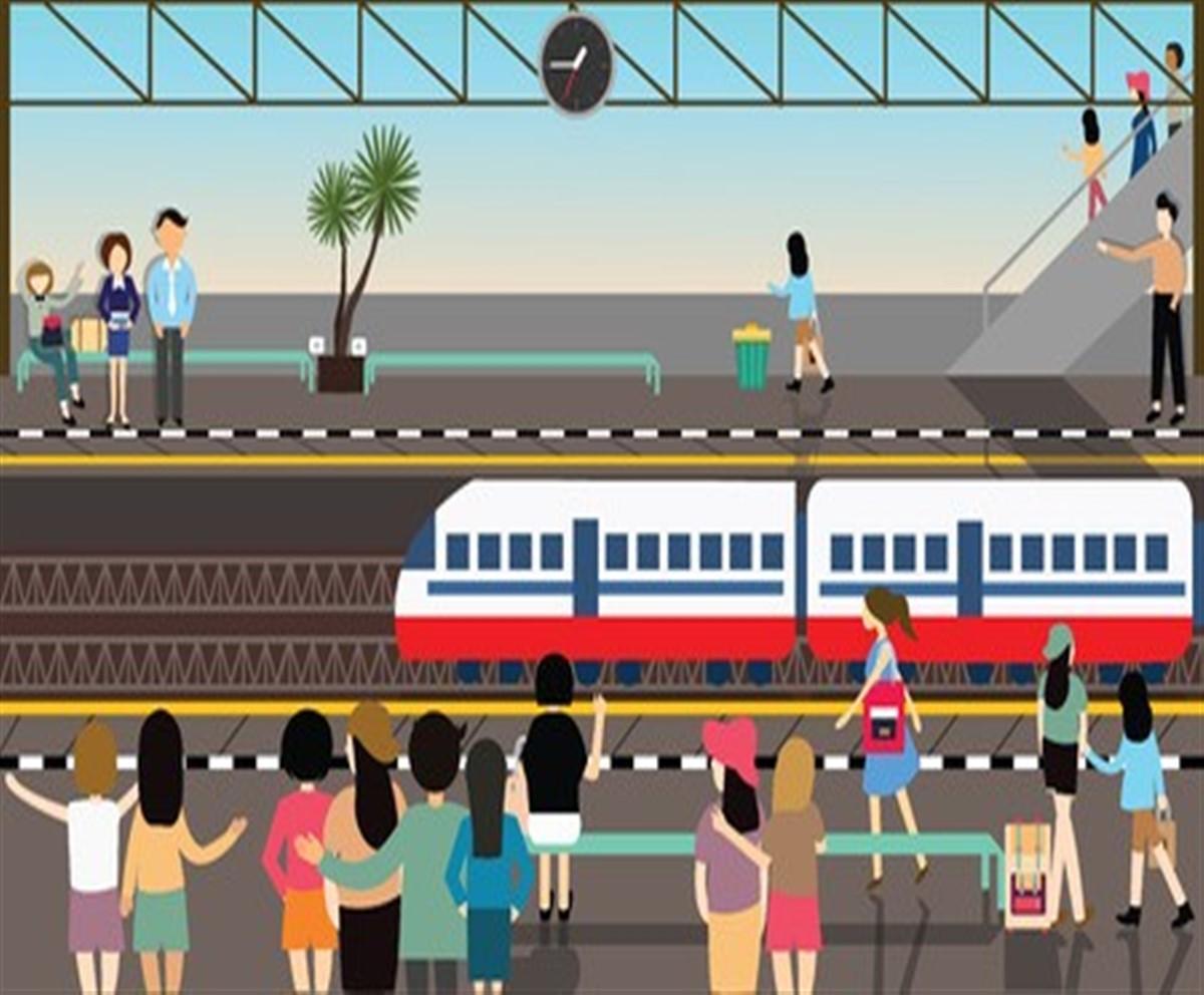 Interrail Nedir?