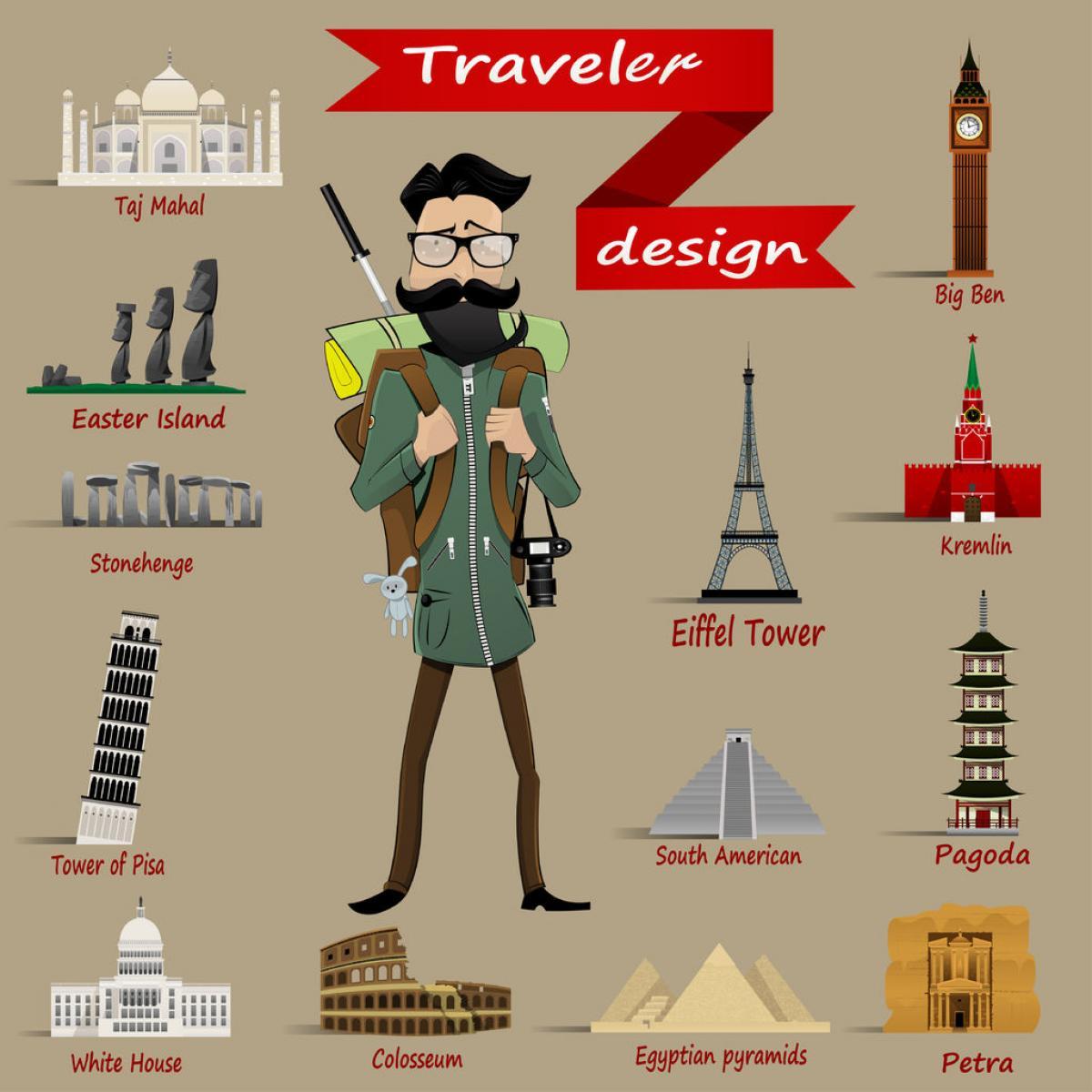 Seyahat Önerileri